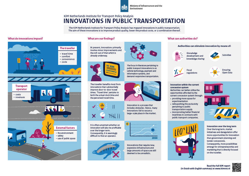 Innovations in public transportation infographic (English
